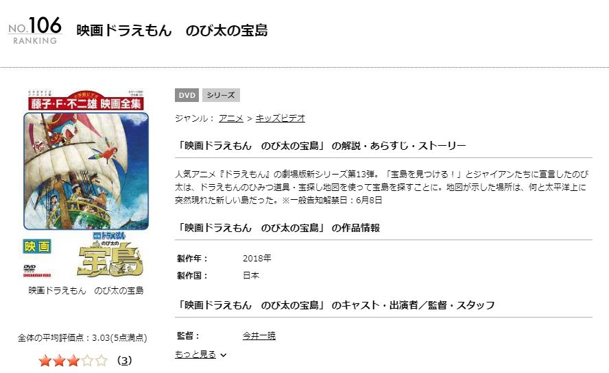 TSUTAYA DISCASで映画「ドラえもん のび太の宝島」が借りれる