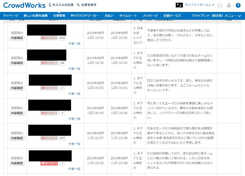 クラウドワークスで実施したアンケート