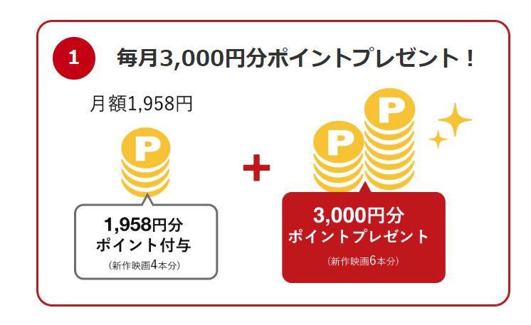 music.jpにこの記事から登録すると4980ポイントが毎月もらえる