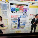新型コロナウイルスで亡くなった神奈川の80代女性の住んでいた場所・感染経路はどこ?病院も気になる